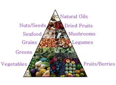 food pyramid. Healthy lifestyle #pyramid #food #lifestyle #diet