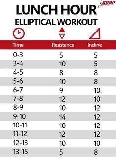 #WorkoutWednesday! Lunch hour #workout. #eliptical #lunchbreak #stressreliever #NuHealth#NuHealthSupps NuHealthLifestyle.com