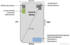 FCC Certification for Samsung Galaxy Mega 2  - http://www.doi-toshin.com/samsung-fcc-certification-for-samsung-galaxy-mega-2/