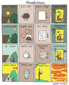 Words and Pictures by Grant Snider Life Comics, Writing Advice, Writing Ideas, Writing Prompts, My Demons, Writing Inspiration, Story Inspiration, Thought Provoking, Comic Strips
