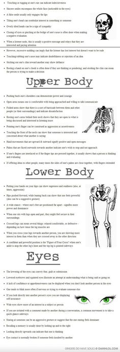 Body Language Cheat Sheet