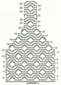 Stitch crochet pattern dress