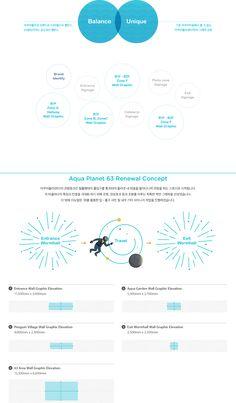 Aqua Planet 63 Renewal Design — : The Age Diagram Design, Graph Design, Brochure Design, Branding Design, Logo Design, Web Design, Layout Design, Dental Posters, Information Visualization