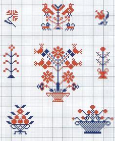 A traditional Scandinavian Cross-stitch motif