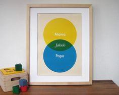 parent + parent = baby