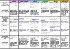Australian Curriculum Writing Archives - A Plus Teaching Resources High School Writing, Kids Writing, Teaching Writing, Teaching Tools, Writing Ideas, Creative Writing, Teaching Activities, Teaching Resources, Communication Activities