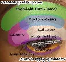 areas to apply eye makeup
