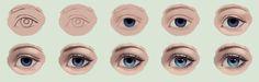 Eye Tutorial 2 by Selenada.deviantart.com on @deviantART