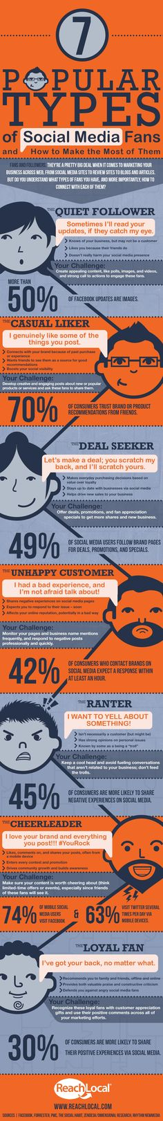 Social Media - Seven Types of Social Media Fans and How to Engage With Them. #Infographic #infografia #SocialMedia