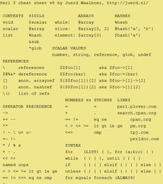 Perl cheat sheet | Best Cheat Sheets