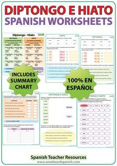 Spanish Worksheets - Diptongo e Hiato en español