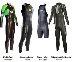 Beginner Triathlete - all about wetsuits