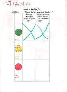Resultado de imagem para auto avaliação da  crianças no pre escolar Map, Education, Portfolio, Toddler Activities, Worksheets, Information Technology, Garden, Projects, Tools