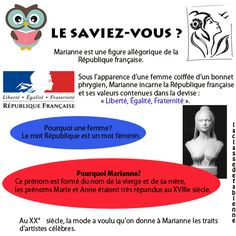 Le saviez-vous ? Ap French, Learn French, French Teacher, Teaching French, Bonnet Phrygien, French Lessons, Bastille, French Language, Learning