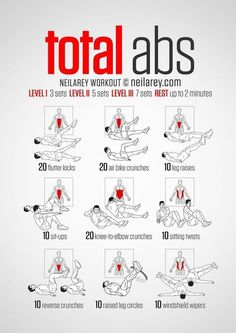 Learn to Burn Fat in 2 Minutes - Total Abs Workout Total Abs, Total Ab Workout, Abs Workout Video, Abs Workout Routines, Ab Workout At Home, Workout Guide, Ab Workouts, At Home Workouts, Food Workout