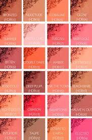 Resultado de imagem para nyx high definition blush