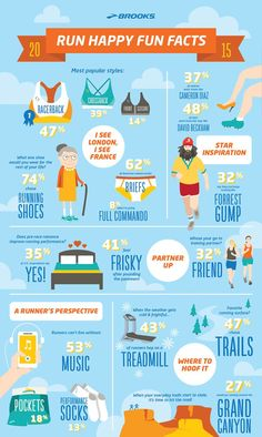 """Run Happy Fun Facts"" infographic"