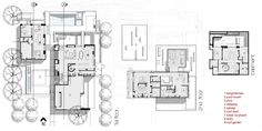 Floor plans of the perfect house