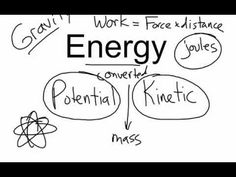 Potential and Kinetic Energy - YouTube