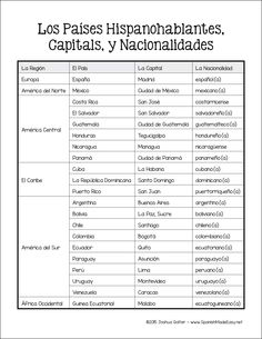 21 Spanish-speaking countries and their capitals #spanish #galway ...