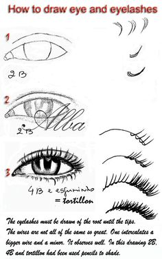 Tutorial eye and eyelashes by lamorghana.deviantart.com on @deviantART