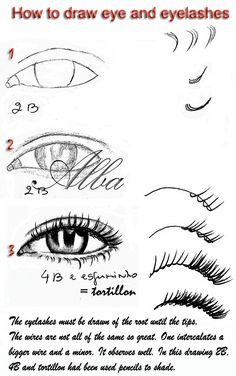 Tutorial eye and eyelashes by ~lamorghana on deviantART