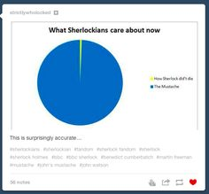 """Tumblr Explains Why """"Sherlock"""" Needs To Come Back On The Air Right Now"""