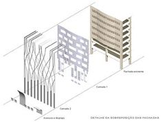 Detalhe da sobreposição das fachadas Office Building Architecture, Facade Architecture, Sustainable Architecture, Amazing Architecture, Victorian Architecture, Roof Truss Design, Cladding Design, Facade Design, Chiropractic Office Design