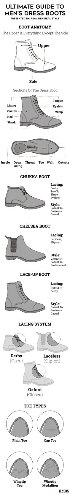 Fashion infographic & data visualisation Ultimate Guide To Dress Boots For Men Infographic Infographic Description Ultimate Guide To Dress Boots For Men – Infographic Source – Mens Boots Fashion, Mens Fashion Blog, Best Mens Fashion, Men's Fashion, Fashion Ideas, Fashion Design, Real Men Real Style, Real Man, Fashion Infographic