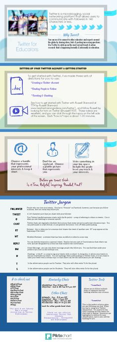 TOUCH this image: Twitter for Educators Interactive Thinglink Infographic by hneltner