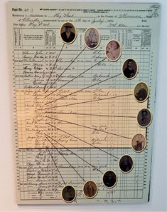 Family Tree Layout, Family Tree Book, Family History Book, Family Trees, Heritage Scrapbook Pages, Family Tree Research, Family Genealogy, Genealogy Forms, Origami