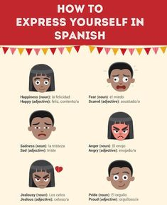 Feelings in Spanish are important words for kids. This fun infographic has pictures and vocabulary to help children express 16 emotions in Spanish. #spanishinfographic