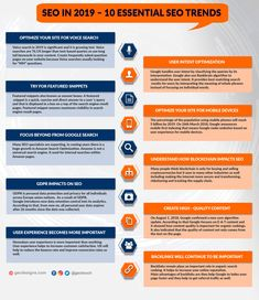 Here we have carefully selected the top 10 essential SEO trends that you need to implement asap on your business website for better search engine ranking in Wh Questions, This Or That Questions, 10 Essentials, Responsive Web Design, In 2019, Business Website, Search Engine Optimization, Infographics, Seo
