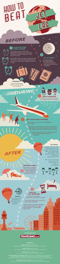 How to Beat Jet Lag [by Travelbag -- via #tipsographic]. More at tipsographic.com