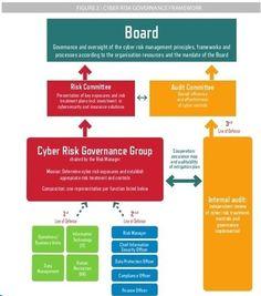 [JdR] L'enjeu des risques digitaux pour l'entreprise | Portail de l'IE