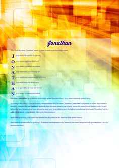 The #namemeaning of #Jonathan using Hi-Tech from the project pack Abstract. Unique #giftideas and #personalizedgifts for #babynames