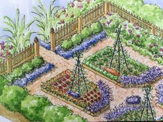 Are you dreaming of a potager kitchen garden? Learn what a potager garden is, how to design your kitchen garden with some sample kitchen garden plans and potager design examples. List of garden plants, flowers and herbs for the potager kitchen garden. Herb Garden Design, Garden Design Plans, Modern Garden Design, Home Vegetable Garden Design, English Garden Design, Potager Garden, Garden Landscaping, Garden Wallpaper, Planer Layout