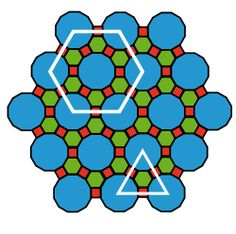 List of aperiodic sets of tiles - Wikipedia, the free encyclopedia