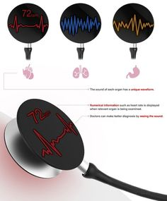 Digital Stethoscope, this is so cool