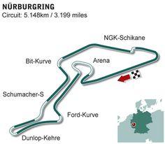 Nürburgring - Grand Prix Kurs