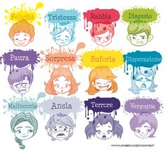 Le carte delle Emozioni – La Fabbrica dei Sogni