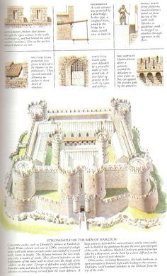 BritishArchitectureBook - Harlech Castle