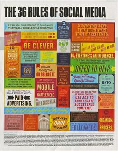 The 36 rules of Social Media The advantage of being honest, open and human on social outweigh the risks. But there are risks. Organizations should make the extra effort to teach employees and even athletes the principles of social media etiquette.