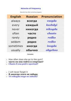 Adverbs of frequency - Russian