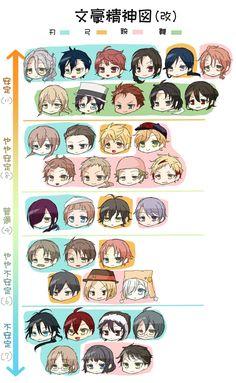 (16) Twitter Bongou Stray Dogs, Elsword, Alchemist, Doujinshi, Manga, Comics, Illustration, Guys, Manga Anime