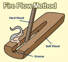 The Fire-Plow Method of Bushcraft and Survival Fire Building. It was amazing to watch a Polynesian man with thigh sized arms use this method to start a fire in seconds.
