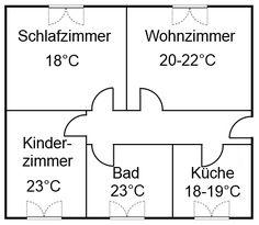 ein luft abgas system oder auch luft abgas schornstein ist eine abgasanlage dabei werden die. Black Bedroom Furniture Sets. Home Design Ideas