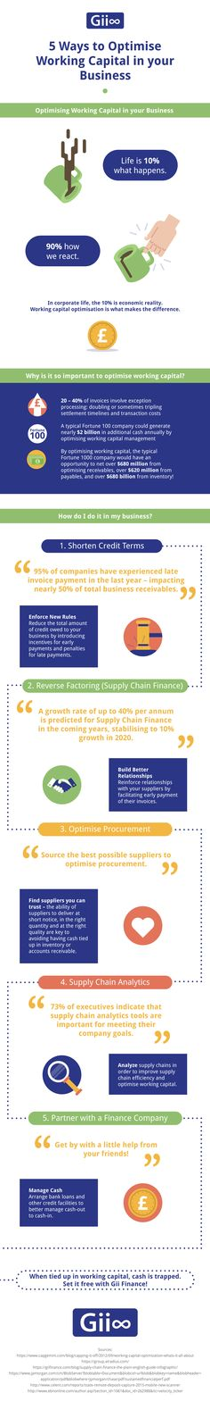 5 Ideas to Optimise Working Capital #infographic #Business #Finance