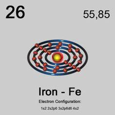 MR2 - Turbo - Atommodell nach Bohr/Iron