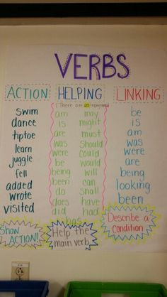 Verbs! Action, helping, and linking with examples!